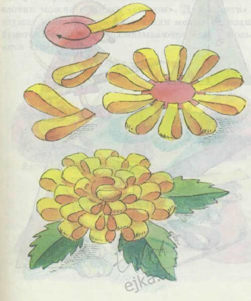 Цветы из полоски бумаги своими руками