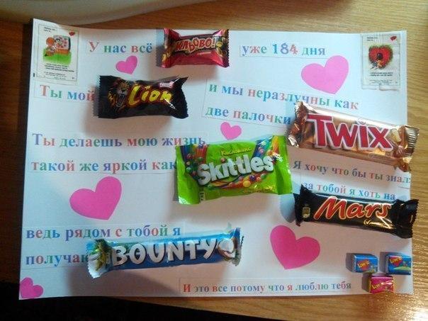 Открытка с конфетами на день рождения