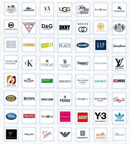 Обзор брендов