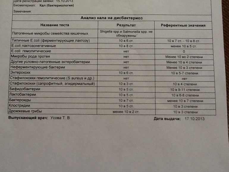 Анализ кала у беременных 48