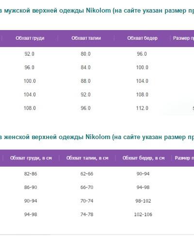 КУРТКА МУЖСКАЯ ДЕМИСЕЗОННАЯ 1010 NIKOLOM СИНИЙ