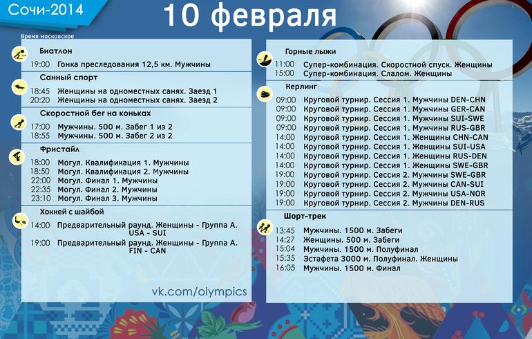 Олимпиада, 10 февраля