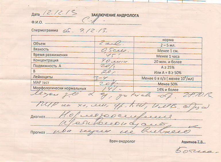 sdacha-spermogrammi-posle-irrigoskopii