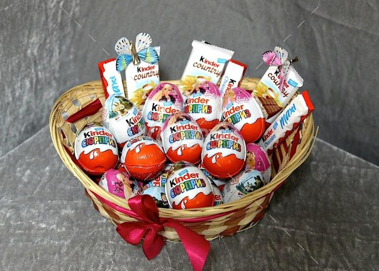Подарки из сладостей своими руками фото