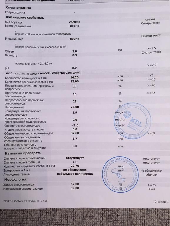 spermogramma-i-postkoitalniy-test