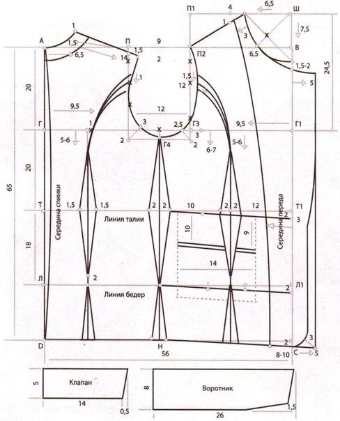 Как построить выкройку с рельефами