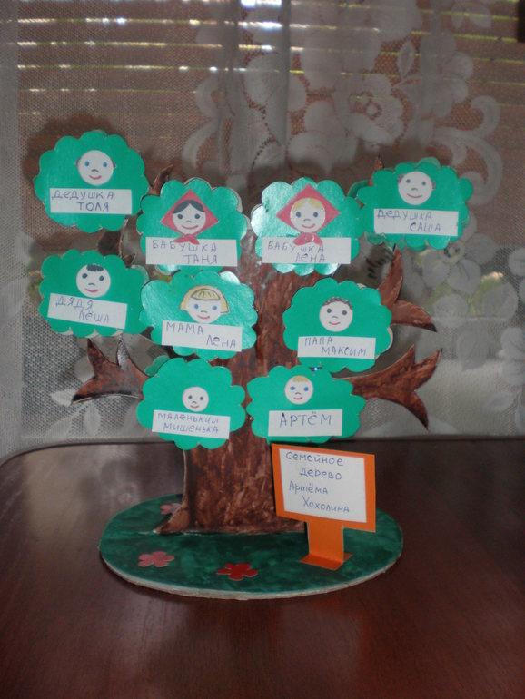 Древо своими руками в детский сад 12