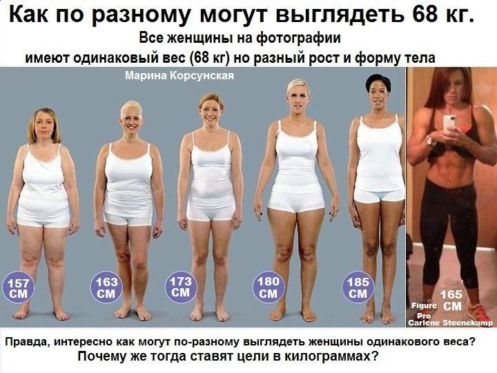 Девушка при весе 55 кг