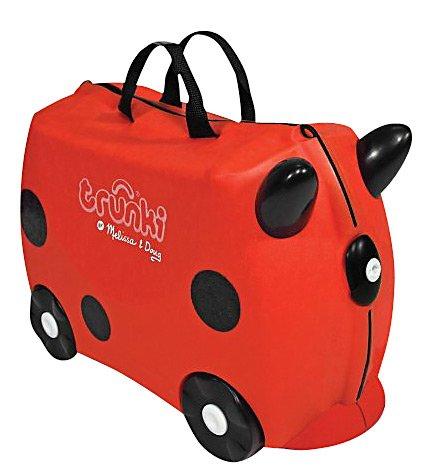 4e0748c59750 Детский чемодан Trunki - чемодан на котором можно ездить - запись ...