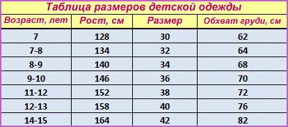 Размеры Одежды Детей Таблица