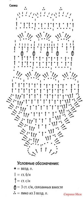 схема вязания ажурной летней кофточки крючком