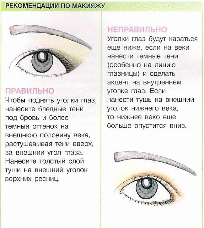 как красить глаза если они маленькие фото