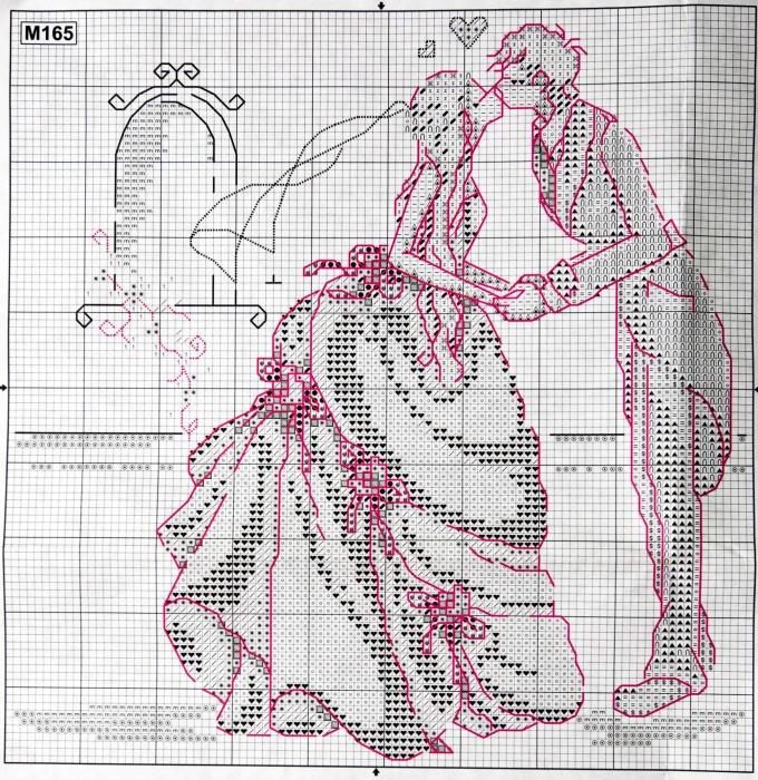 Схемы для вышивания от рто