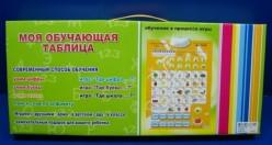 "Плакат ""Моя обучающая таблица"" (эл. Азбука)"