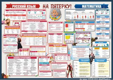Плакат русский язык+ математика  2-5 класс