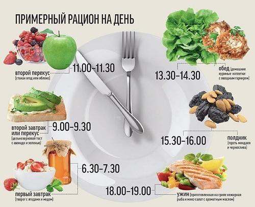 "Марафон""Постройнеем к 8 марта""Отчеты за 10-15января - запись ..."