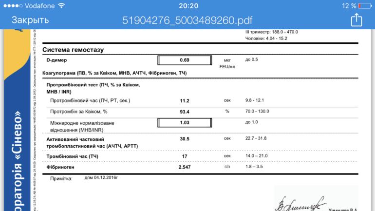 анализ крови на герпес 1 и 2 типа