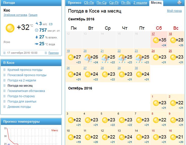 погода в красноярске на недел #10