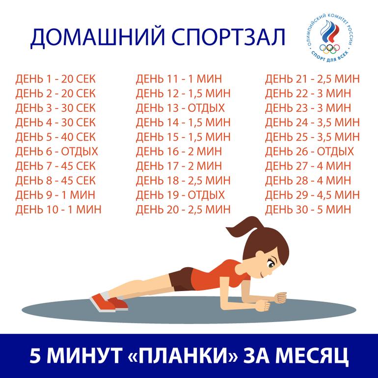 Как Делать Планку Для Похудения Для Начинающих. Планка для похудения — самые лучшие упражнения для всего тела