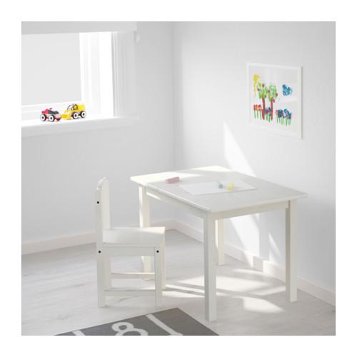 стол и стул для ребёнка 2 лет стр 1 запись пользователя